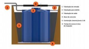 cistena vertical subterranea